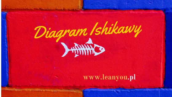 Diagram Ishikawy – znajdź przyczynę problemu