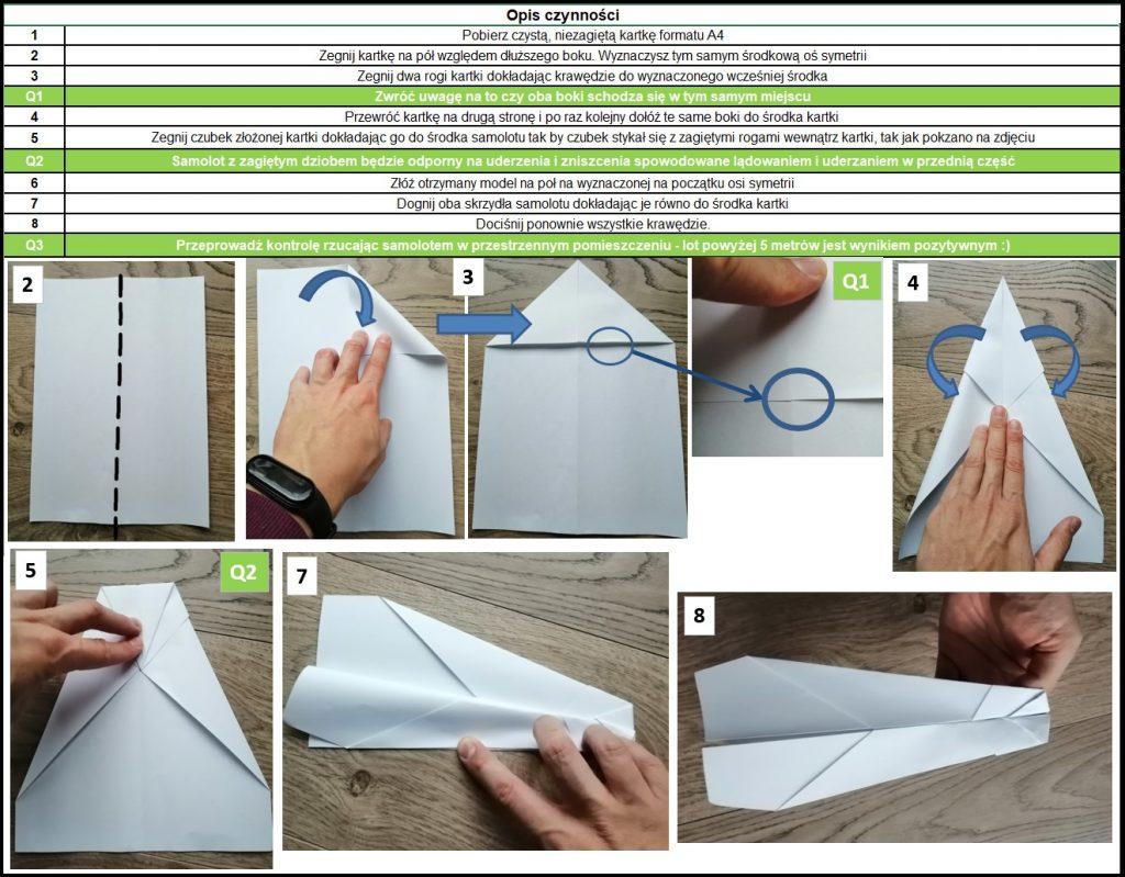 instrukcja pracy